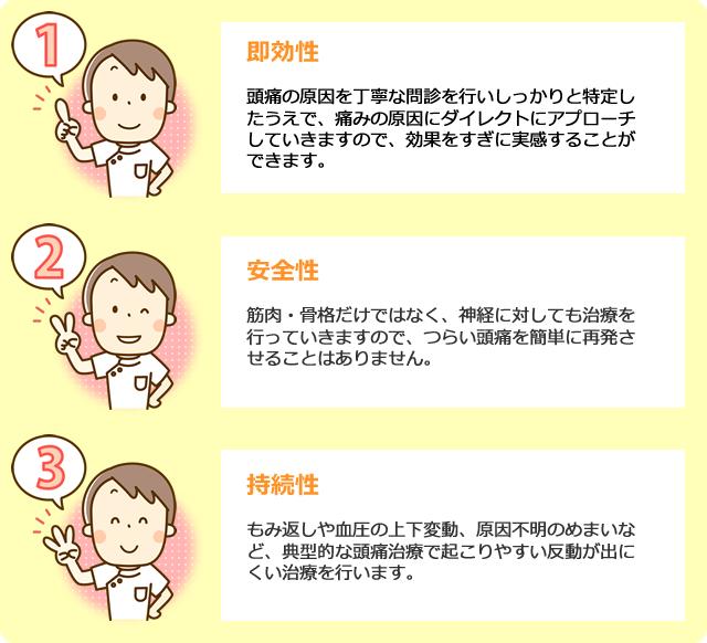 頭痛施術の3つの特徴